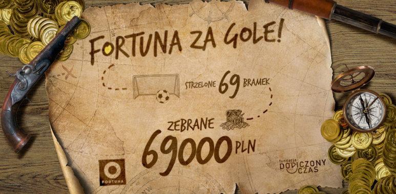 Fortuna za gole - Warta Poznań